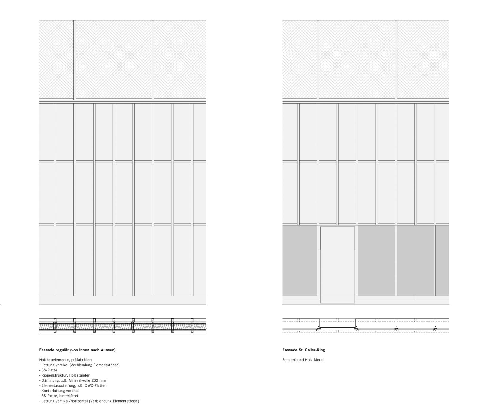 Fassadenansichten – links regulär, rechts die Seite St. Galler-Ring. Oben jeweils das rundum verlaufende Gitter.